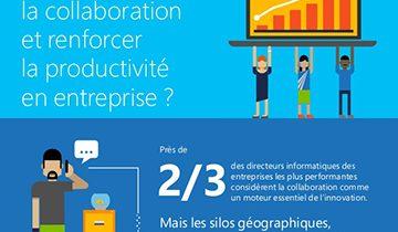 comment-amliorer-la-collaboration-et-renforcer-la-productivité-en-entreprise