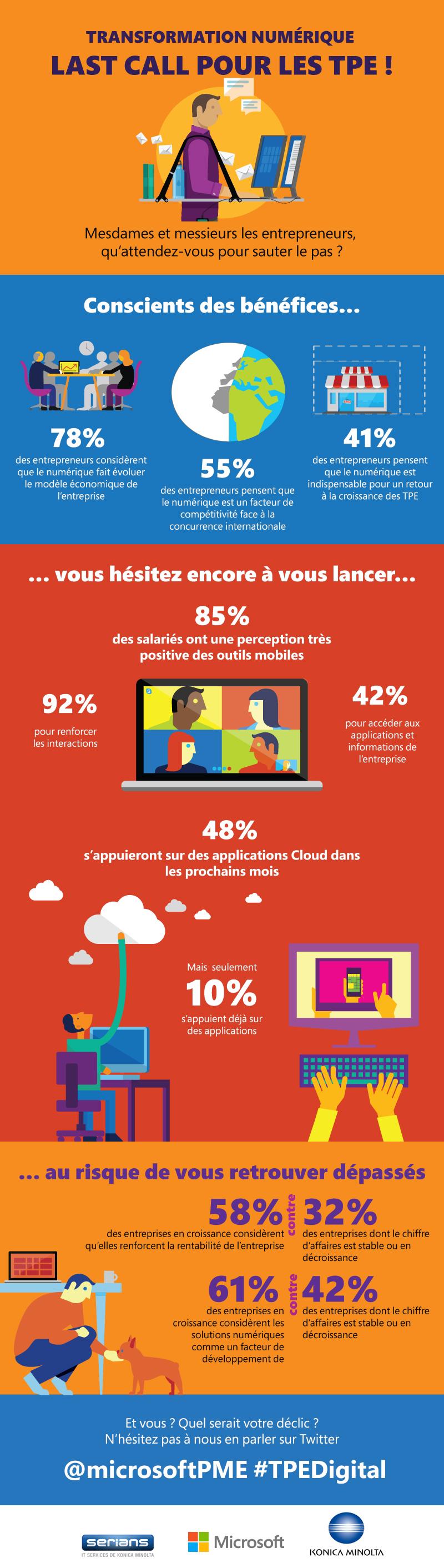 Infographie-Etude-IDC-2015-pour-les-TPE