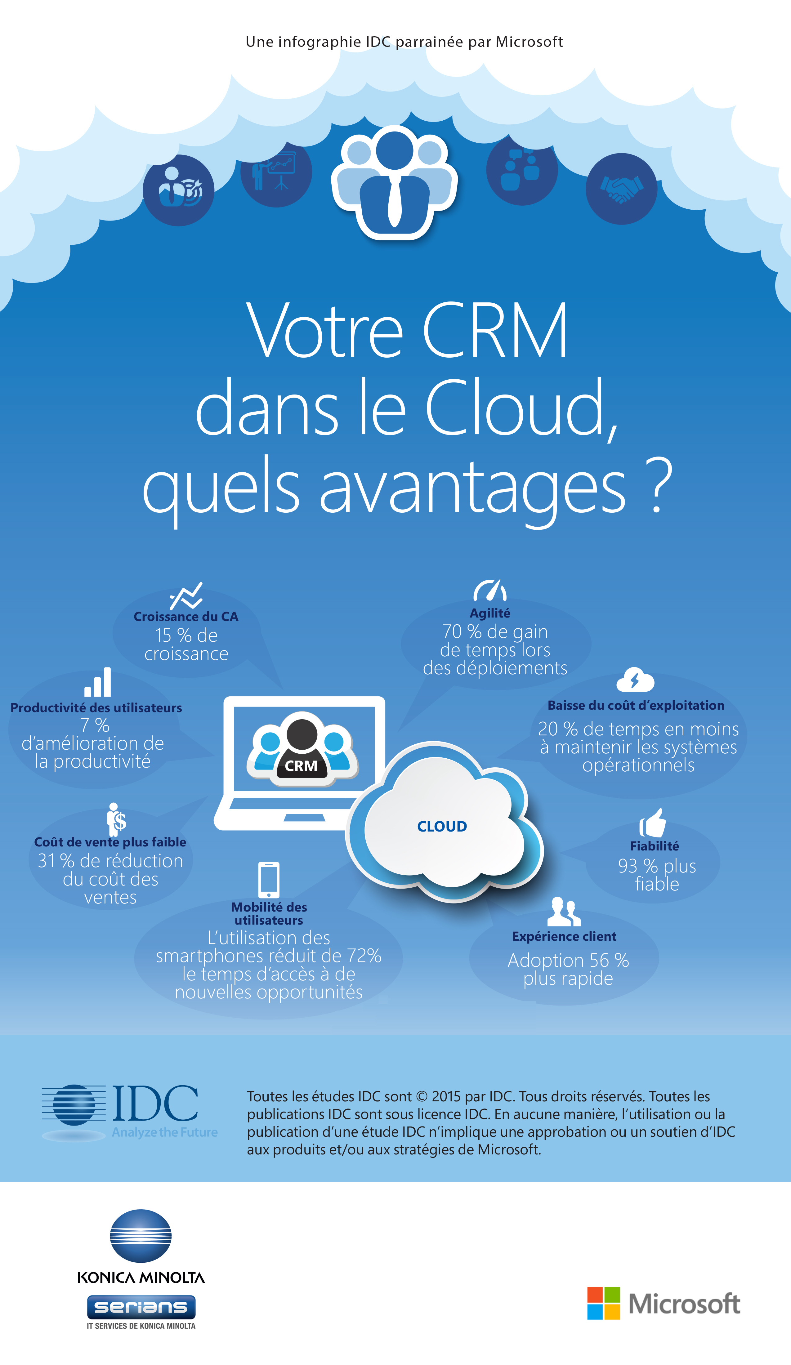 Votre CRM dans le Cloud,quels avantages ?