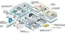 HIT transformation du parcours de soins Konica Minolta