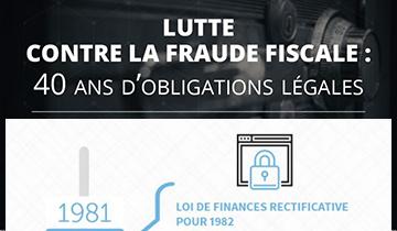 LUTTE CONTRE LA FRAUDE FISCALE : 40 ANS D'OBLIGATIONS LÉGALES