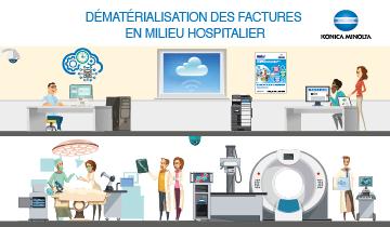 LIVE Webinar : Dématérialisation des factures en milieu hospitalier