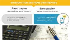 Infographie Comparatif de la gestion des frais d'entreprise « Traditionnelle» vs « Automatique»