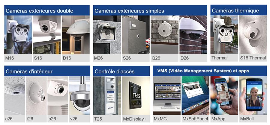 La gamme de caméras étendue de MOBOTIX