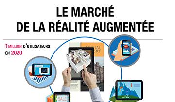 Le Marché de la réalité augmentée